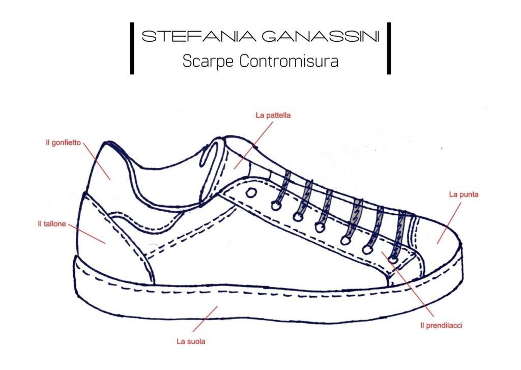 com'è fatta una scarpa