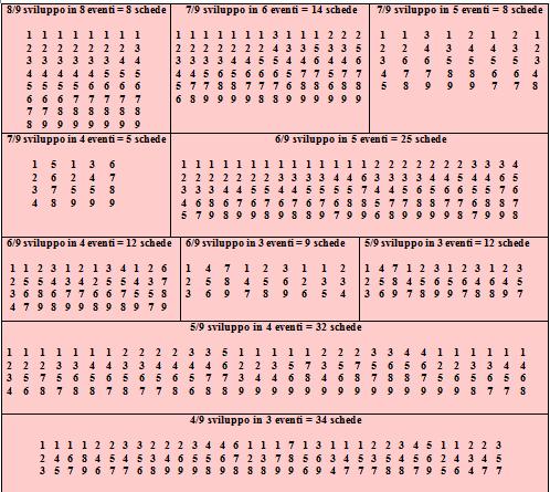 I Migliori Sistemi a Correzione D'Errori Sistemi1
