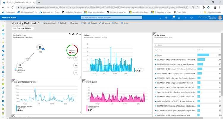 Enable Azure AD authentication for API Management Service ...