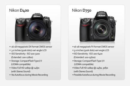 Nikon D400 och Nikon D750 om man ska tro artikeln på Digitalrev.com