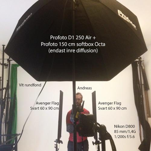 BTS, behind the scenes, porträtt med flaggor för mer kontrast i fotostudio. Fotograf Stefan Tell