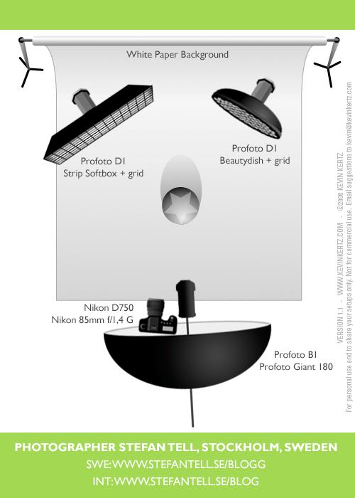 ljussättningsdiagram_Hanna-Elmquist-Profoto-Giant-180_kantljus