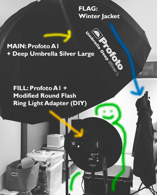 skiss-diagram-ljussattning-portratt-hemma-barn-Profoto-A1-silver-paraply