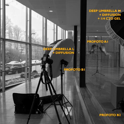 Ljussättning av fotografering on-location, porträtt på plats. Profoto A1, B1, B2. Fotograf Stefan Tell