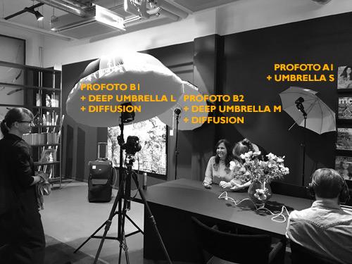 Ljussättning av fotografering, porträtt på plats. Profoto A1, B1, B2. Fotograf Stefan Tell