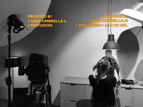 Ljussättning av fotografering, porträtt på plats. Profoto B1 och B2 med blixtparaply. Fotograf Stefan Tell