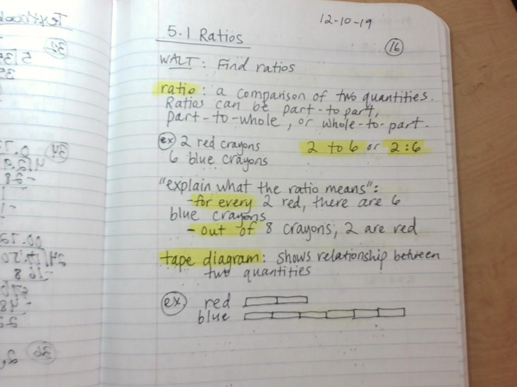 hight resolution of lesson 5 1 ratios