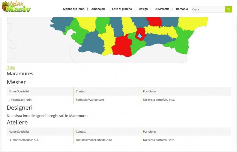 harta cu mesterii din Maramures