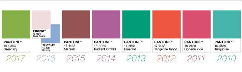 culoarea anului 2018 - Ultra Violet Pantone