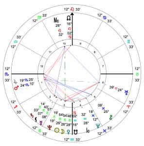 New Moon in Capricorn 2018
