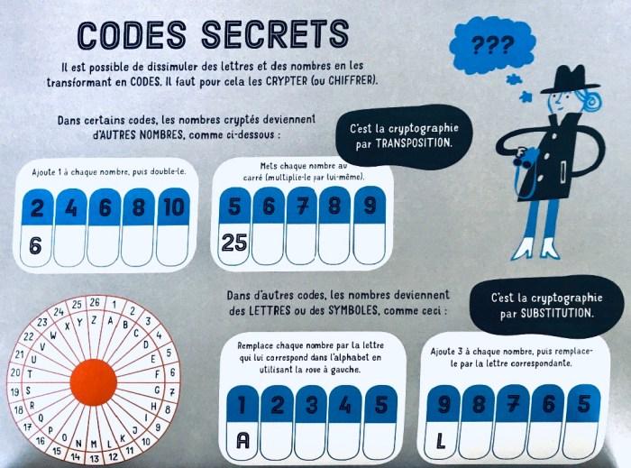 Découvrir la cryptographie, Cahier d'activités des petits matheux, Éditions Usborne