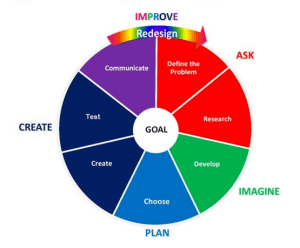 MAEF-STEM-wheel