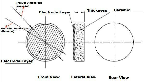 Piezo Capacitor 2.8mm diameter, 0.852mm Thickness, 126pF