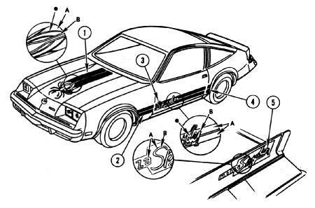 1999 Chevy Chevrolet