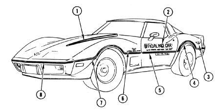Corvette Door Mats Ford Door Mat Wiring Diagram ~ Odicis