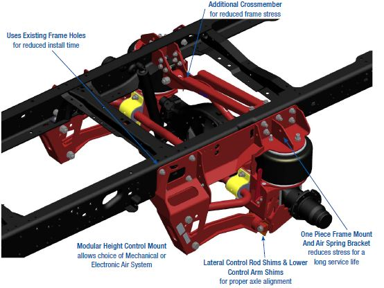 2013 Ford F53 Trailer Wiring Link Air Ride Suspensions For Cab Chassis Trucks