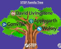 STEP Family Tree