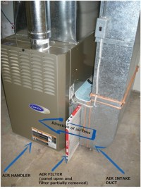 Furnace Filter Repair Services Ottawa