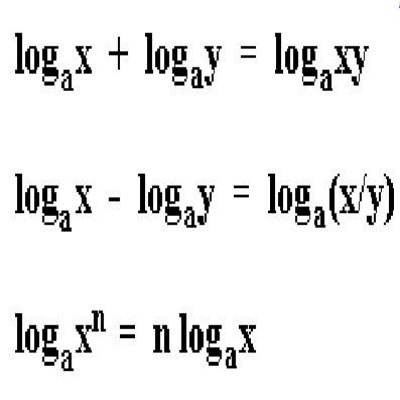 How to Solve Exponential Equations using Logarithms