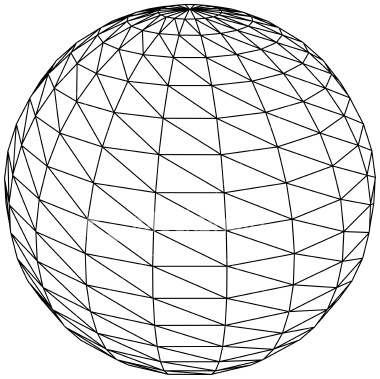 Difference between Ball and Sphere
