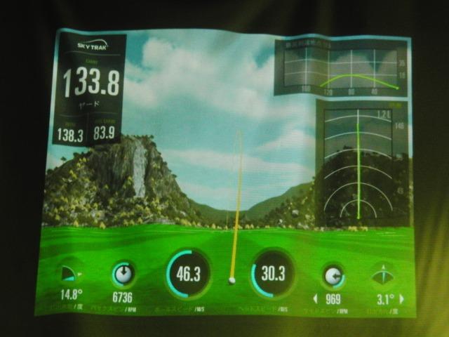 弾道測定機器SkyTrakでプロジェクター画面