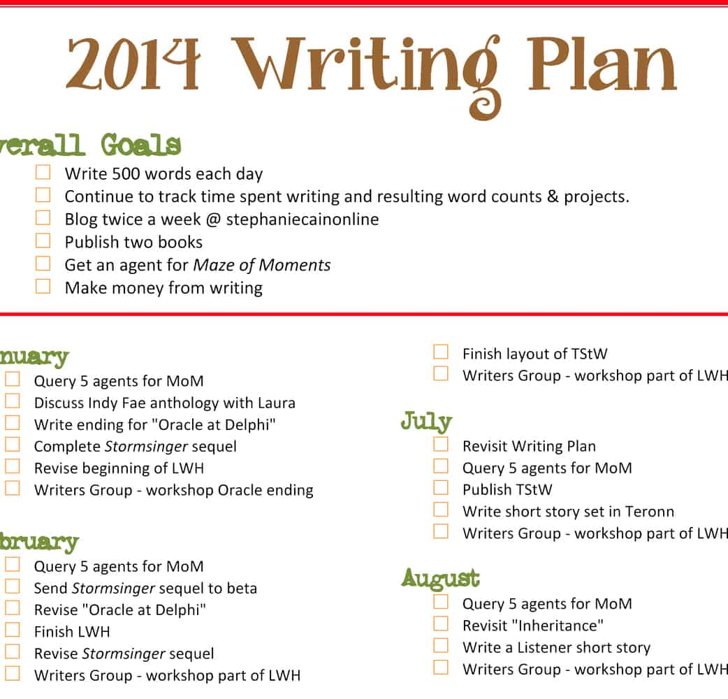 New Year S Resolutions Writing Edition Stephanie A Cain