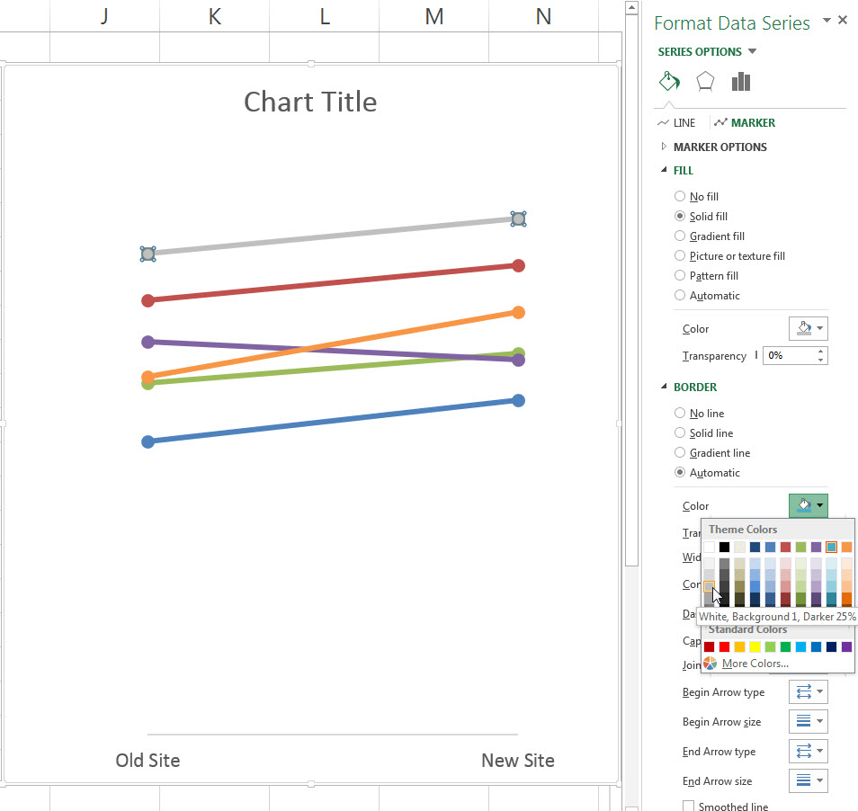 Change color of lines in excel graph - The Line Should Still Be Highlighted Inside Your Graph Right Click On It And Select Add Data Labels This Will Add The Dollar Values To Both Markers