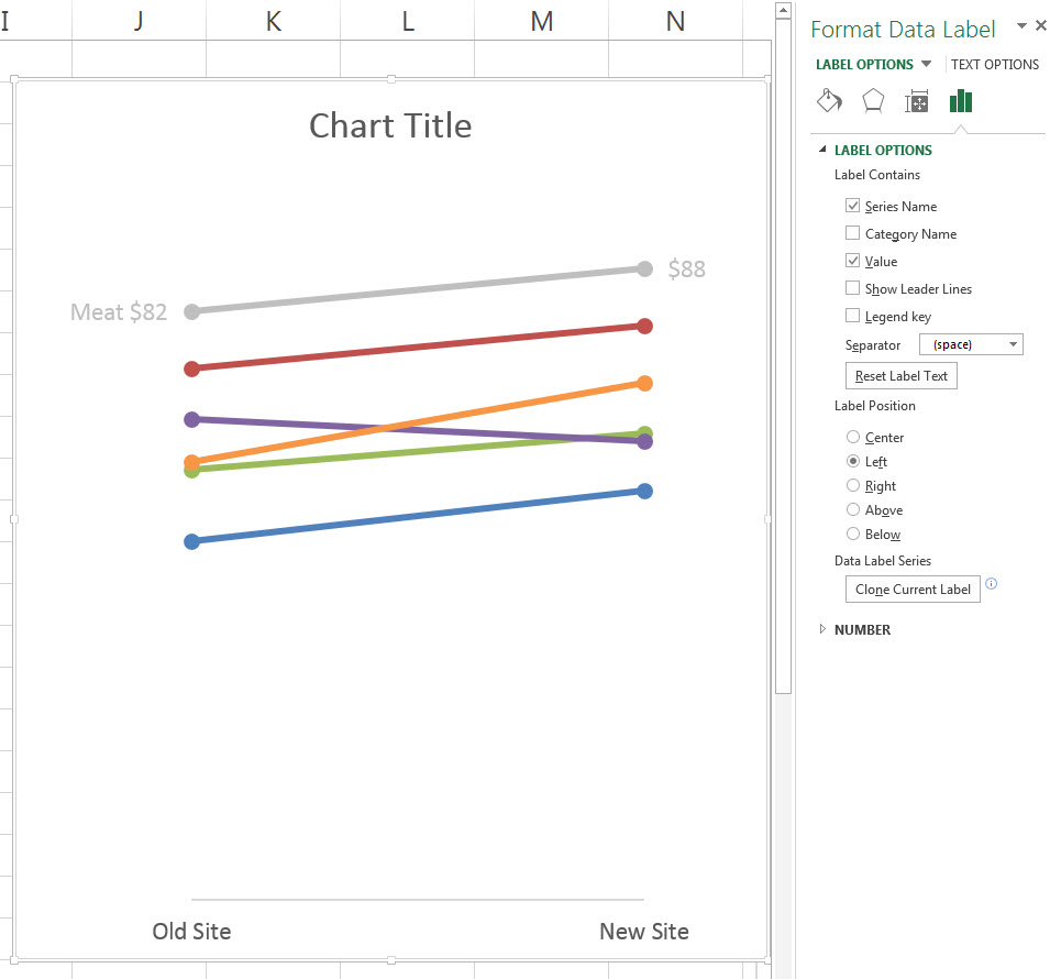Make a Slopegraph in Excel | Evergreen Data