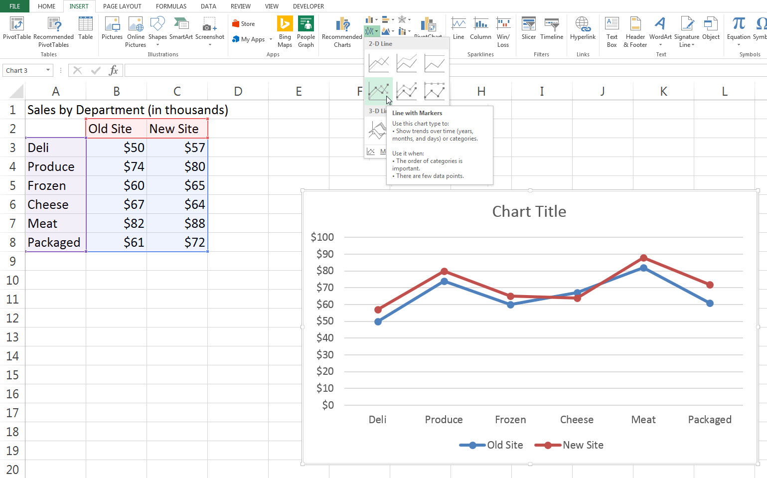 Make A Slopegraph In Excel