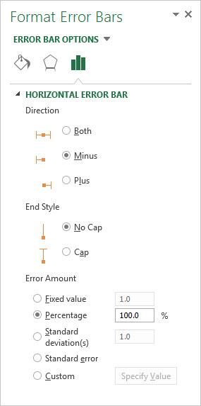 Figure5.31_LollipopHorizontalAdjustment