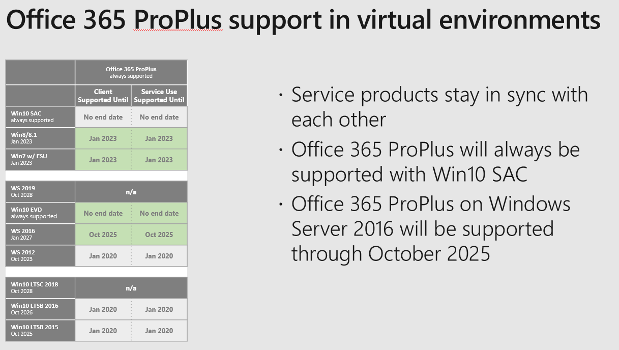 Office 365 Proplus 2019 not suppoted in 2019 VDI