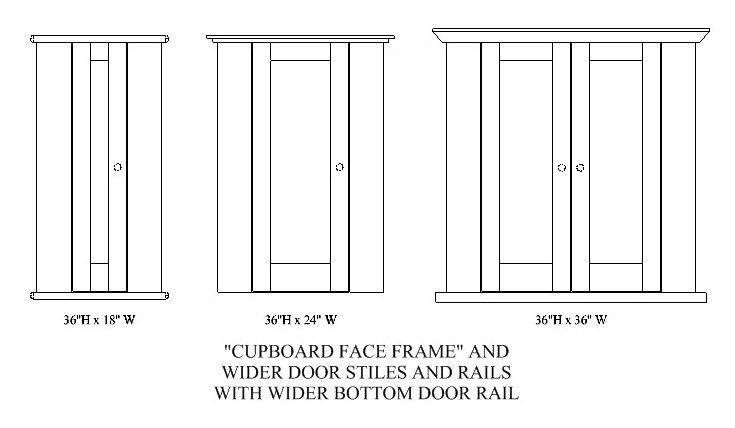 Stile And Rail Cabinet Doors