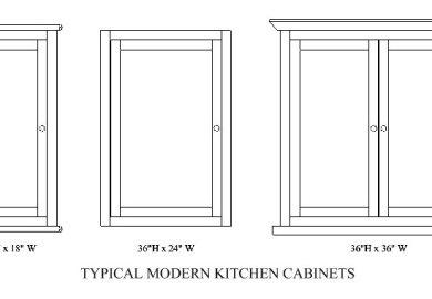 Kitchen Cabinets Door Sizes