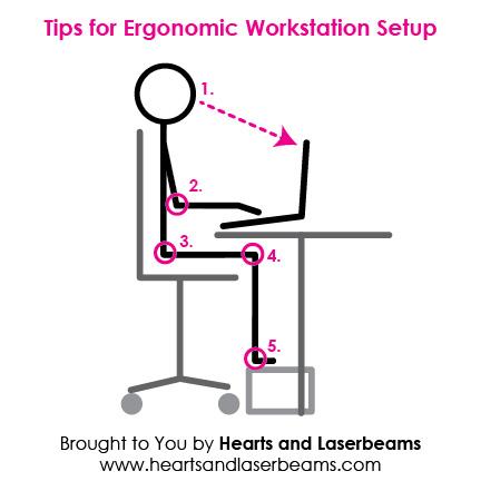 ergonomic workstation diagram 95 cherokee radio wiring set up schematic tips for setup steph calvert art 2013