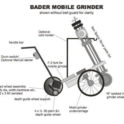 3m Belt Sander Parts