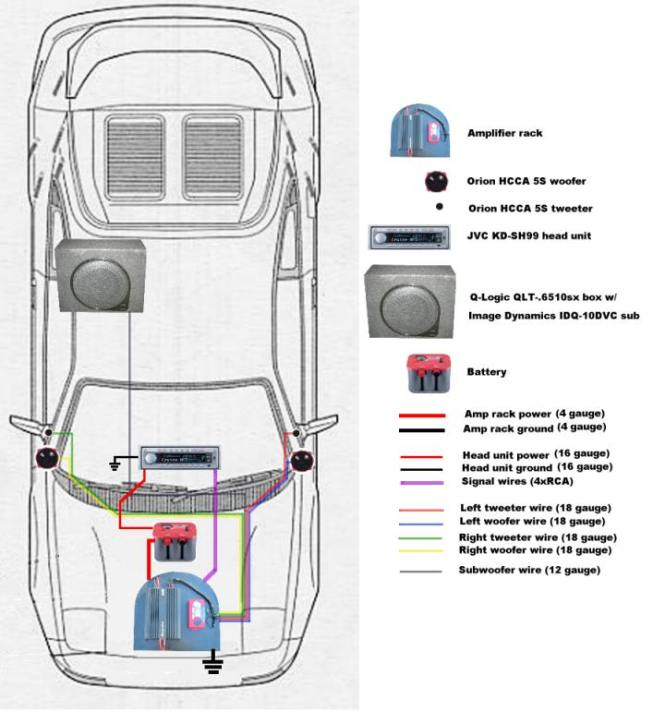 wiring diagram car audio capacitor wiring diagram diagram for wiring 1 capacitors to 2 s