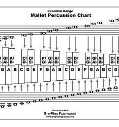 free mallet percussion fingering chart [ 1035 x 800 Pixel ]