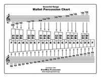 Free Fingering Charts for All Instruments - StepWise ...