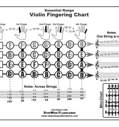 free fingering charts for all instruments stepwise publications free violin fingering chart [ 1035 x 800 Pixel ]
