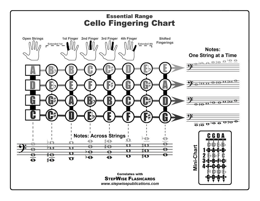 Free Fingering Charts For All Instruments