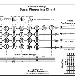 free fingering charts for all instruments stepwise publications how to finger a woman diagram some notes on the diagram the [ 1035 x 800 Pixel ]