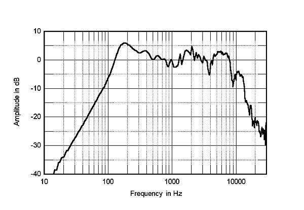 Atlantic Technology System 250 home theater loudspeaker