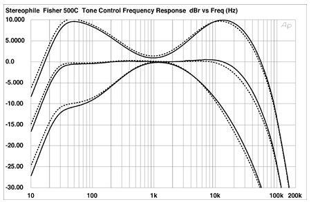 Wiring Diagram For Cerwin Vega Lw12 Subwoofer Cerwin Vega