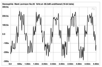 Mark Levinson No.39 CD player Measurements part 2