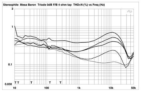 1989 Dodge Shadow Wiring Diagram 1992 Dodge Shadow Wiring