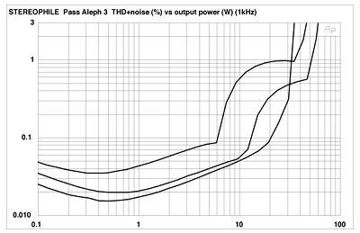 4 Channel Stereo Power Amplifier 4 Channel Car Amplifier