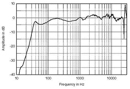 Boston Acoustics Lynnfield 300L Series II loudspeaker