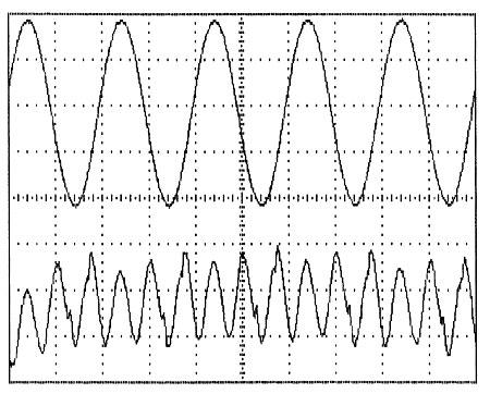 VTL Tiny Triode monoblock power amplifier Measurements