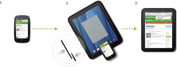overview-better-together_small Das HP Touchpad in Händen HP Tablet Technology