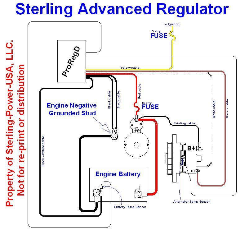 2000 sterling wiring diagram 2001 sterling wiring diagrams wiring diagram   odicis 2000 solara fuse box diagram 2000 Ford Ranger Fuse Box